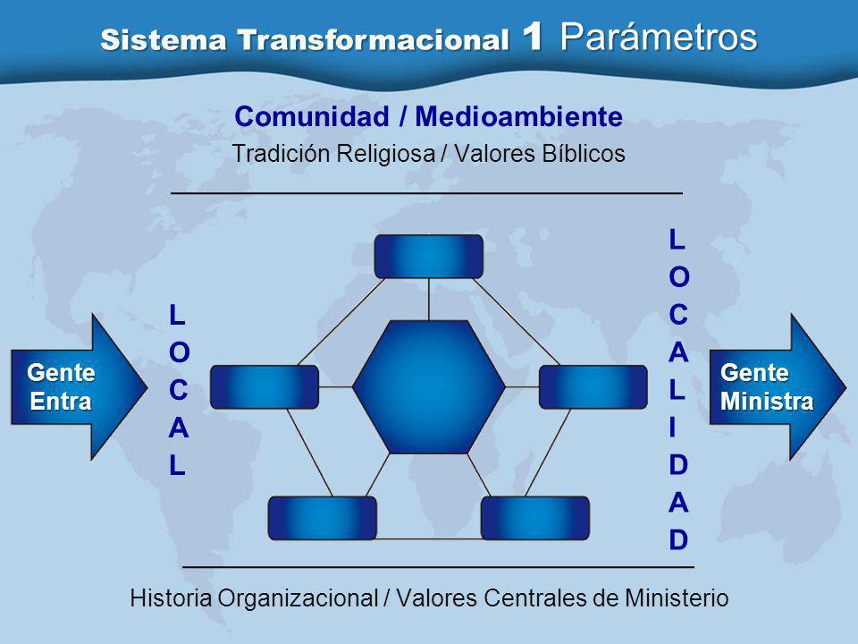Sistema Transformacional 1 Parámetros Comunidad / Medioambiente Tradición Religiosa / Valores Bíblicos Historia Organizacional / Valores Centrales de Ministerio Gente Entra Gente Ministra