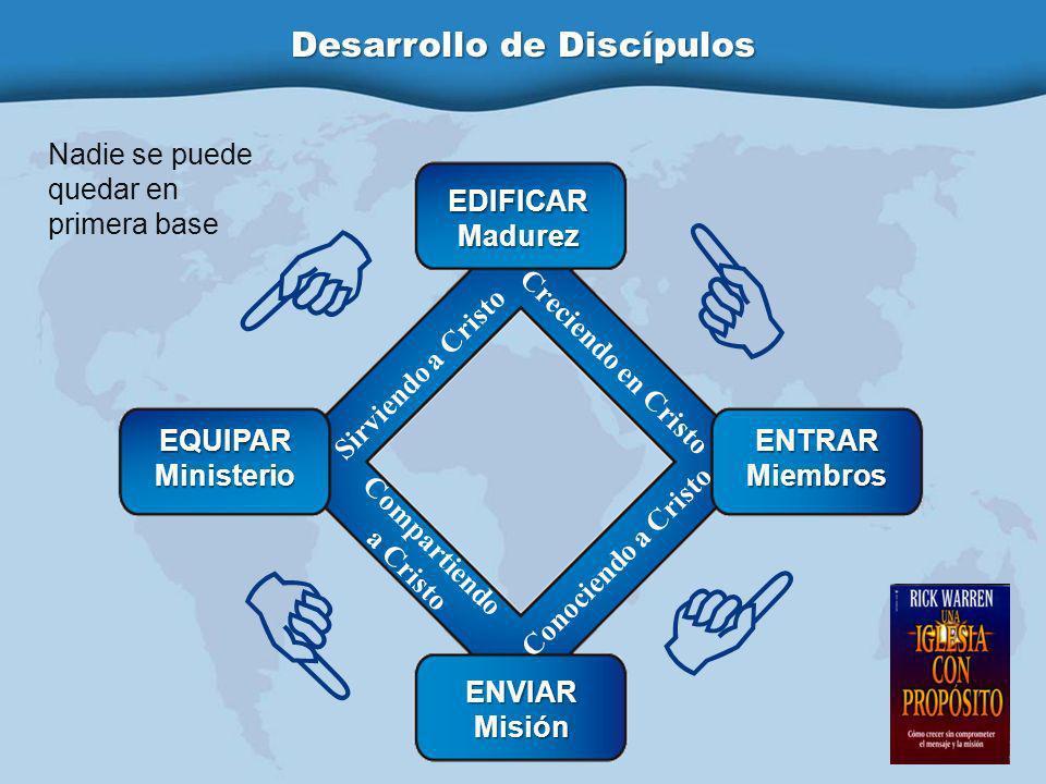 Desarrollo de Discípulos Nadie se puede quedar en primera base EDIFICAR Madurez ENTRAR Miembros ENVIAR Misión EQUIPAR Ministerio Sirviendo a Cristo Conociendo a Cristo Creciendo en Cristo Compartiendo a Cristo