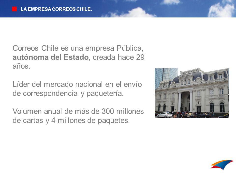 Correos Chile es una empresa Pública, autónoma del Estado, creada hace 29 años. Líder del mercado nacional en el envío de correspondencia y paquetería