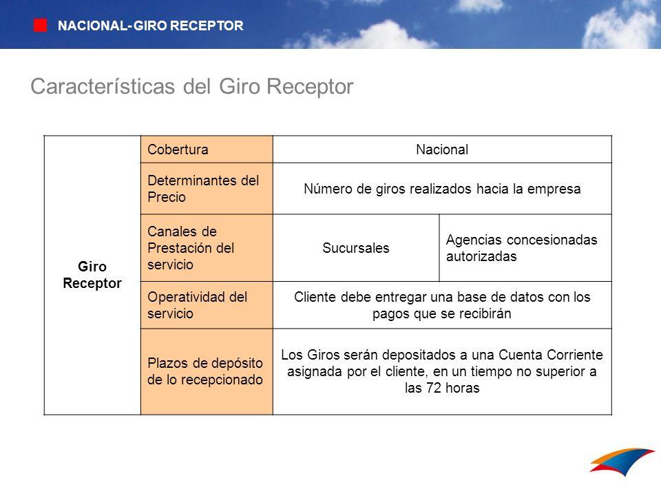 GIROS Características del Giro Receptor Giro Receptor CoberturaNacional Determinantes del Precio Número de giros realizados hacia la empresa Canales d