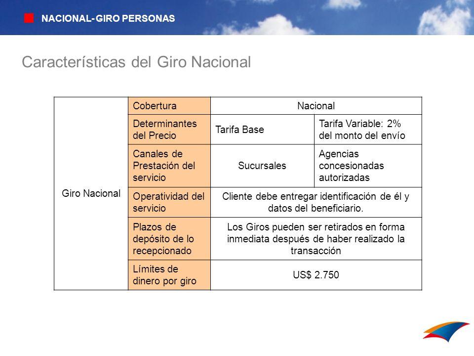 GIROS Características del Giro Nacional Giro Nacional CoberturaNacional Determinantes del Precio Tarifa Base Tarifa Variable: 2% del monto del envío C
