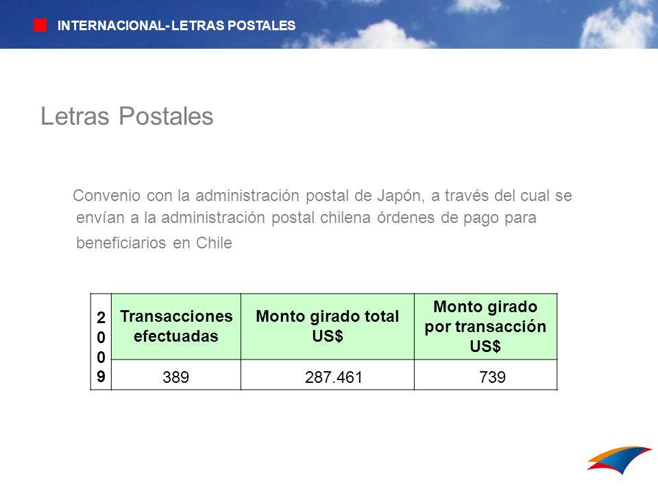 Letras Postales Convenio con la administración postal de Japón, a través del cual se envían a la administración postal chilena órdenes de pago para be
