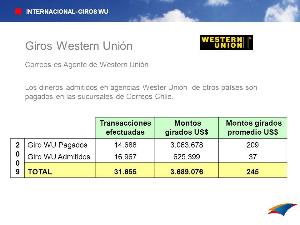 Giros Western Unión Correos es Agente de Western Unión Los dineros admitidos en agencias Wester Unión de otros países son pagados en las sucursales de