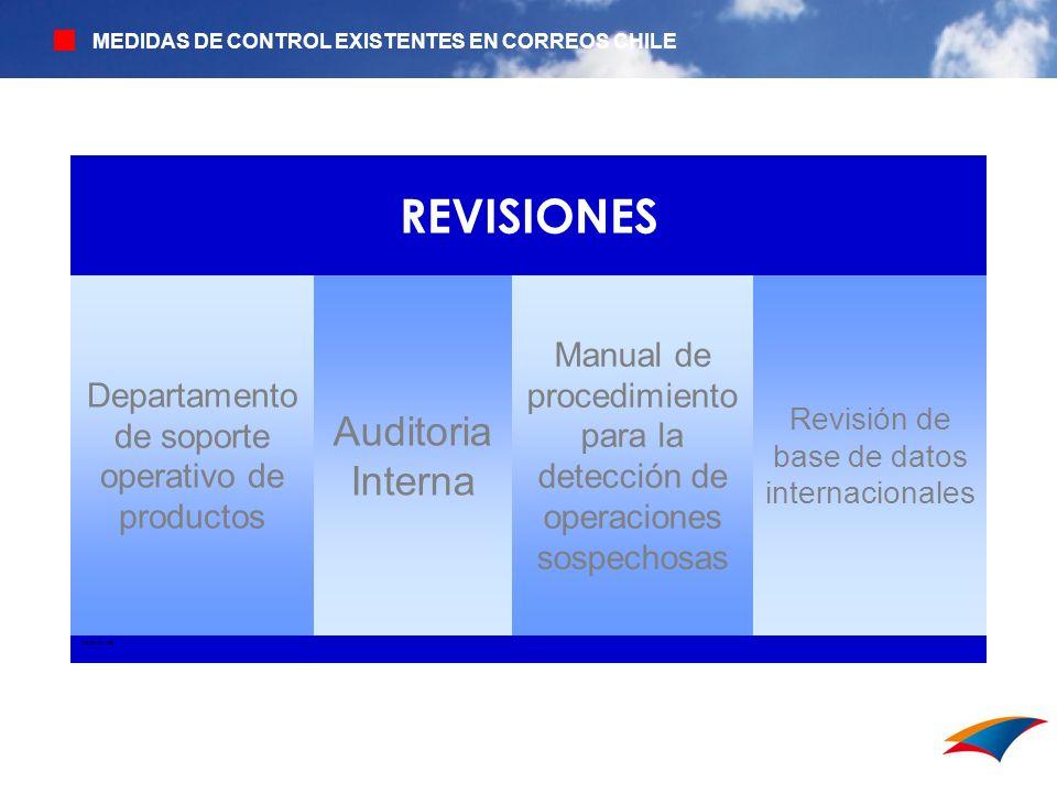 MEDIDAS DE CONTROL EXISTENTES EN CORREOS CHILE Revisión de base de datos internacionales Auditoria Interna XISTENCIA DE Manual de procedimiento para l