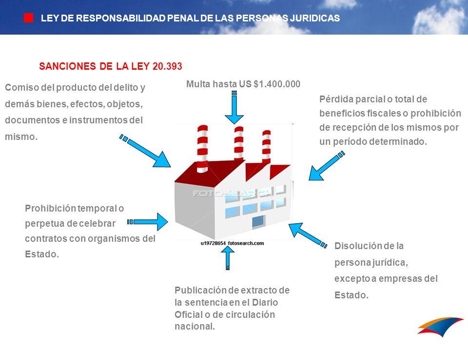 SANCIONES DE LA LEY 20.393 Disolución de la persona jurídica, excepto a empresas del Estado. Prohibición temporal o perpetua de celebrar contratos con