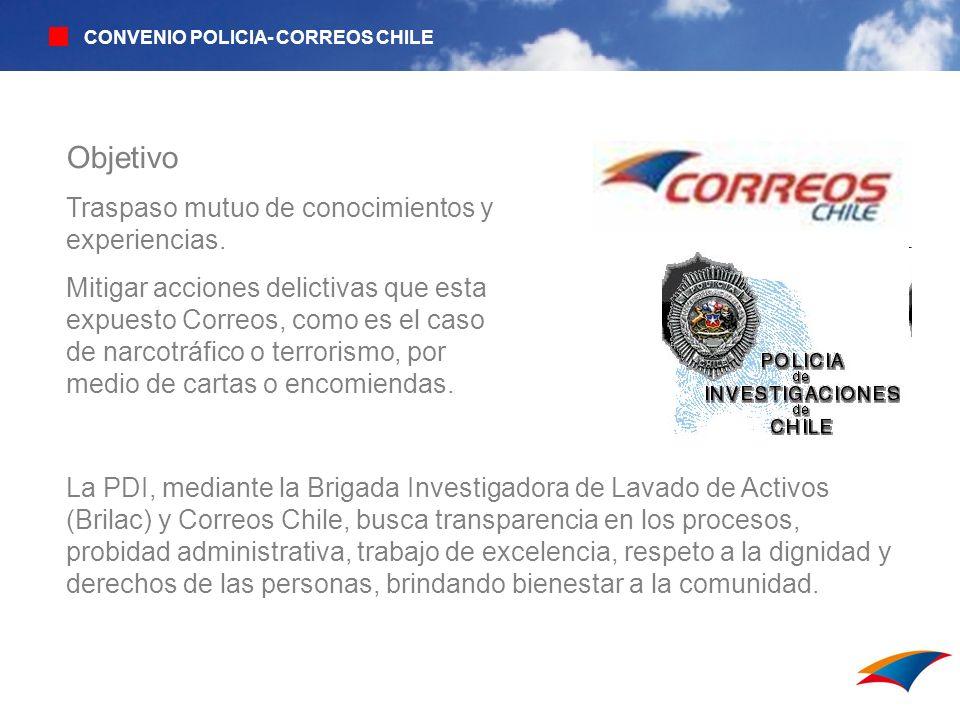 CONVENIO POLICIA- CORREOS CHILE Objetivo Traspaso mutuo de conocimientos y experiencias. Mitigar acciones delictivas que esta expuesto Correos, como e