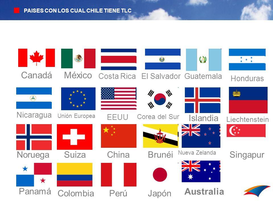PAISES CON LOS CUAL CHILE TIENE TLC CanadáMéxico Costa RicaEl SalvadorGuatemala Honduras Nicaragua Unión Europea EEUU Corea del Sur Islandia Liechtens