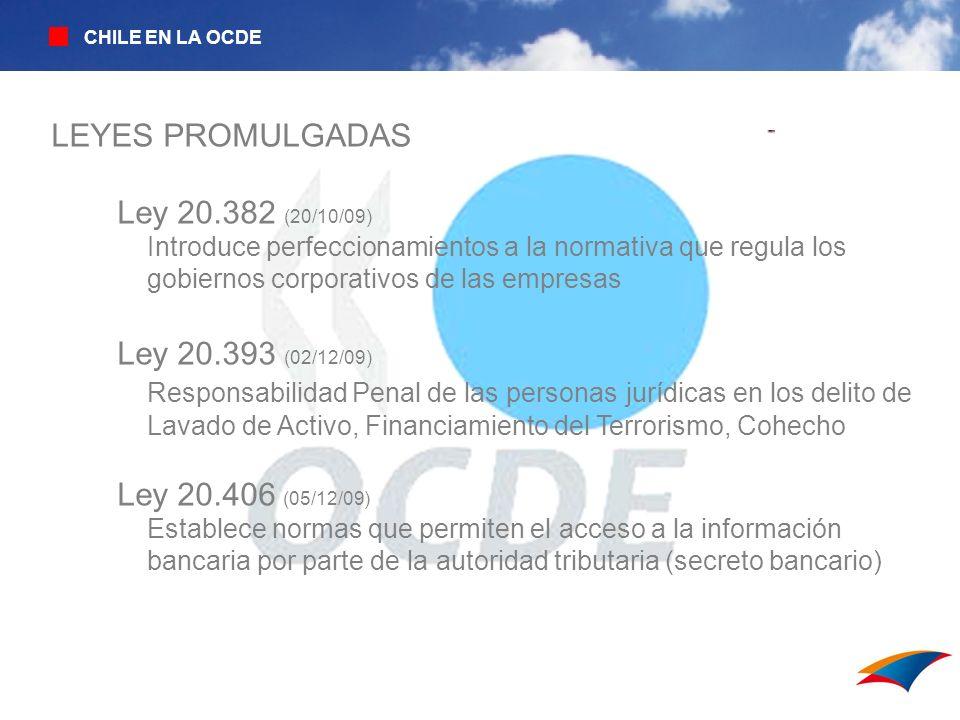 MEDIDAS DE CONTROL EXISTENTES EN CORREOS CHILE Revisión de base de datos internacionales Auditoria Interna XISTENCIA DE Manual de procedimiento para la detección de operaciones sospechosas Departamento de soporte operativo de productos REVISIONES