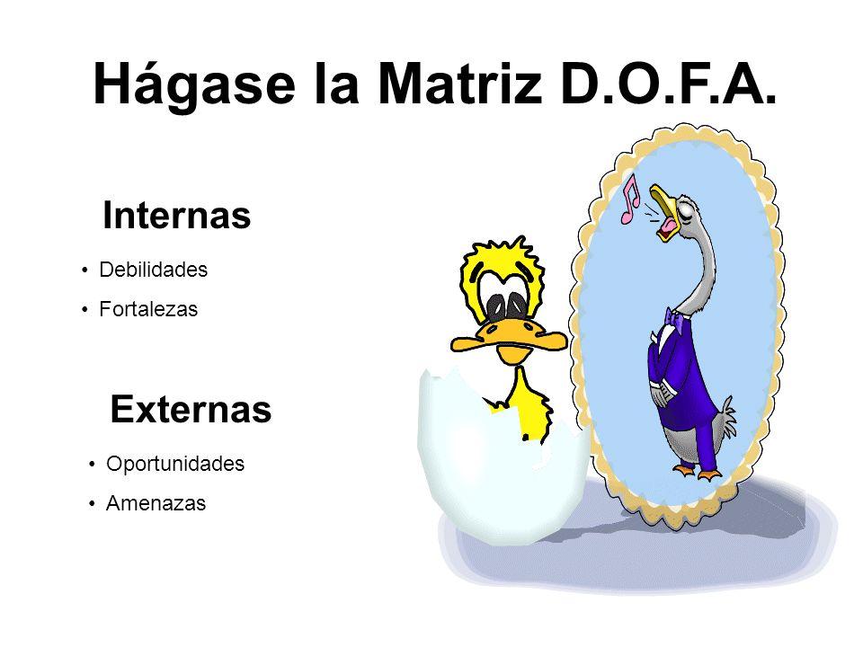 Hágase la Matriz D.O.F.A. Debilidades Fortalezas Internas Oportunidades Amenazas Externas