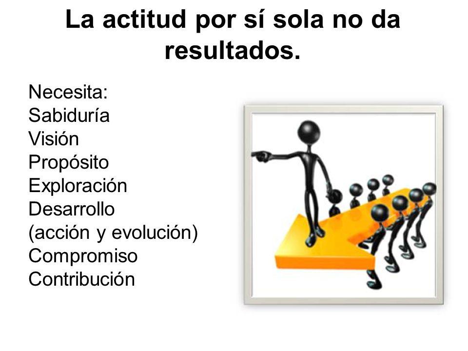 La actitud por sí sola no da resultados. Necesita: Sabiduría Visión Propósito Exploración Desarrollo (acción y evolución) Compromiso Contribución
