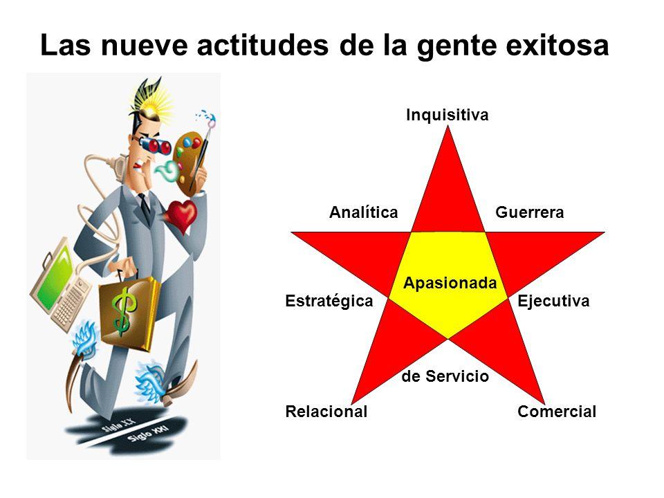 Inquisitiva Estratégica GuerreraAnalítica Ejecutiva Las nueve actitudes de la gente exitosa Apasionada RelacionalComercial de Servicio