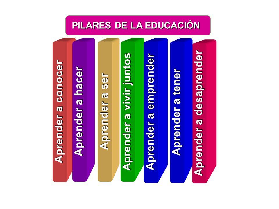 Aprender a desaprender Aprender a conocer Aprender a ser Aprender a hacer Aprender a vivir juntos PILARES DE LA EDUCACIÓN Aprender a emprender Aprende