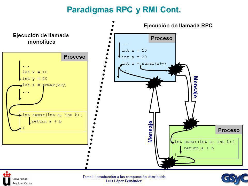 Tema I: Introducción a las computación distribuida Luis López Fernández Paradigmas RPC y RMI Cont.... int x = 10 int y = 20 int z = sumar(x+y)... int