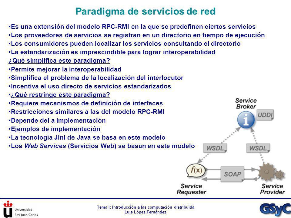 Tema I: Introducción a las computación distribuida Luis López Fernández Es una extensión del modelo RPC-RMI en la que se predefinen ciertos servicios