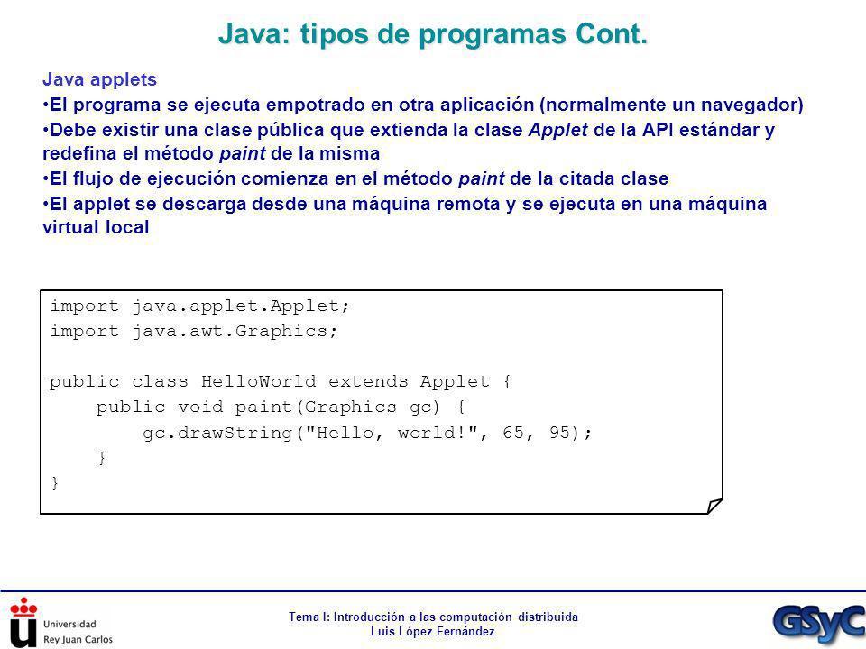 Tema I: Introducción a las computación distribuida Luis López Fernández Java applets El programa se ejecuta empotrado en otra aplicación (normalmente