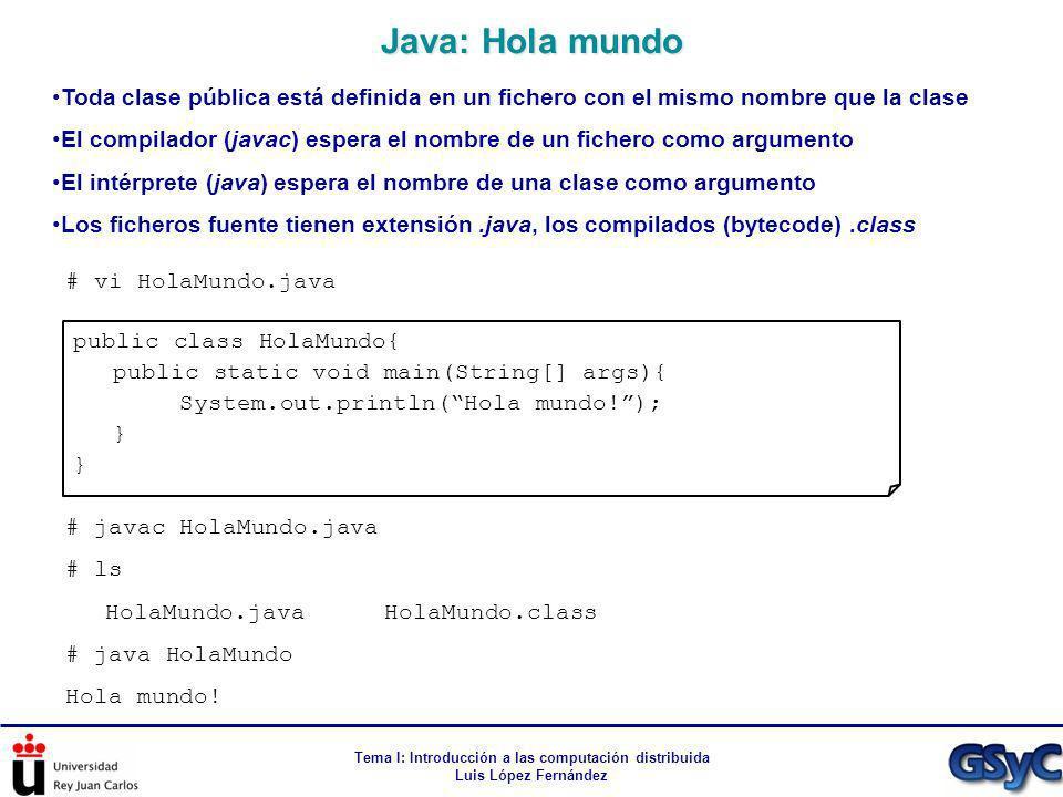 Tema I: Introducción a las computación distribuida Luis López Fernández Toda clase pública está definida en un fichero con el mismo nombre que la clas