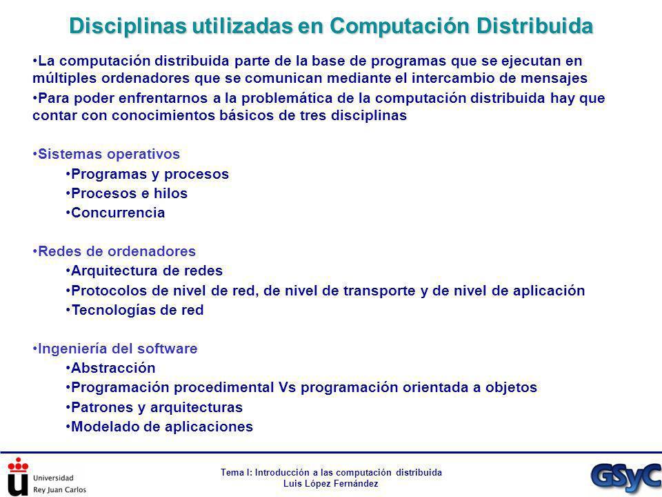 Tema I: Introducción a las computación distribuida Luis López Fernández La computación distribuida parte de la base de programas que se ejecutan en mú