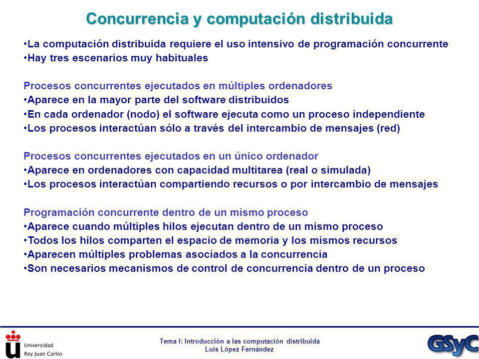 Tema I: Introducción a las computación distribuida Luis López Fernández La computación distribuida requiere el uso intensivo de programación concurren