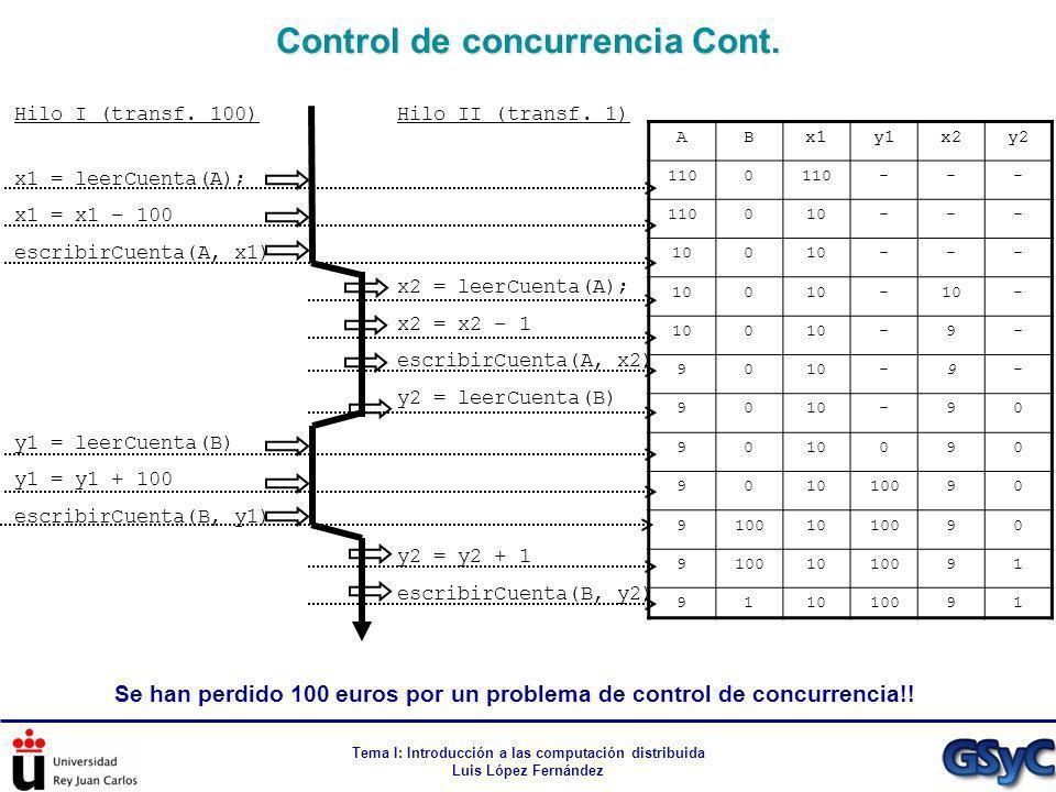 Tema I: Introducción a las computación distribuida Luis López Fernández Control de concurrencia Cont. Hilo I (transf. 100) x1 = leerCuenta(A); x1 = x1