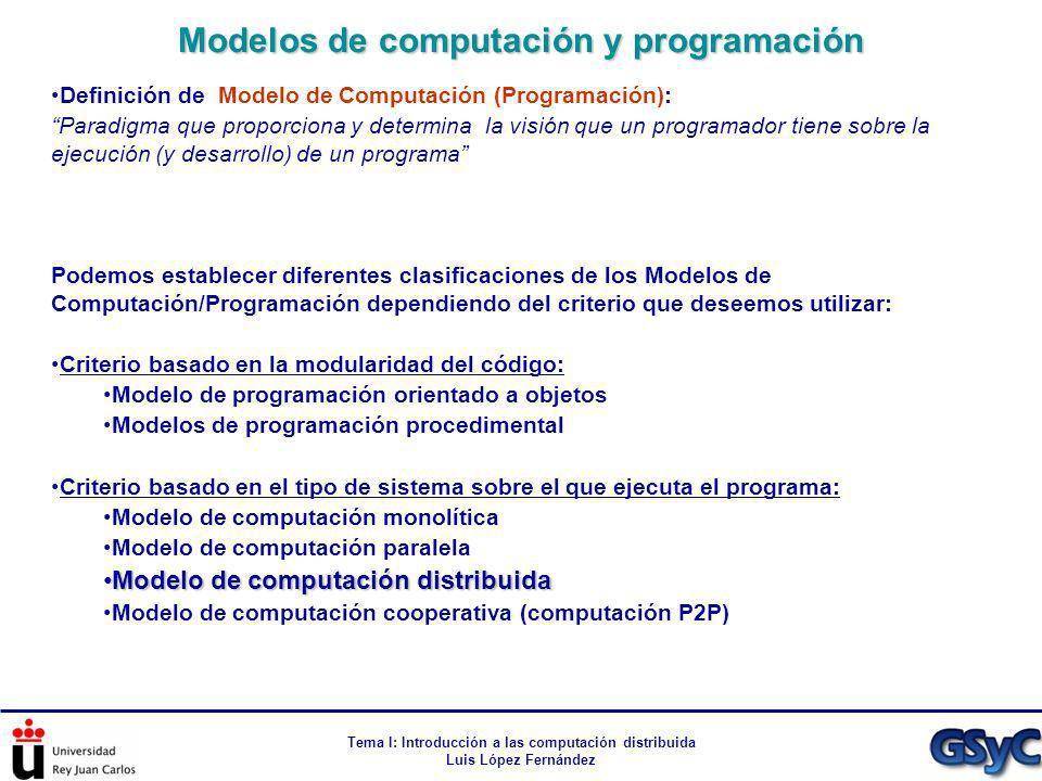 Tema I: Introducción a las computación distribuida Luis López Fernández Definición de Modelo de Computación (Programación): Paradigma que proporciona