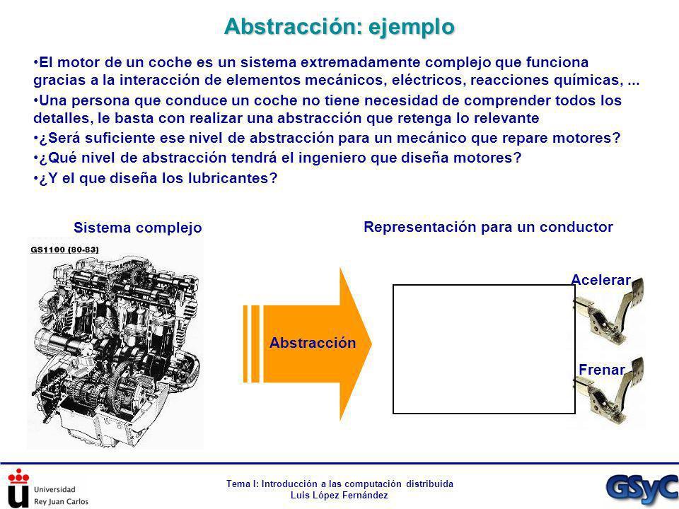 Tema I: Introducción a las computación distribuida Luis López Fernández Abstracción: ejemplo El motor de un coche es un sistema extremadamente complej
