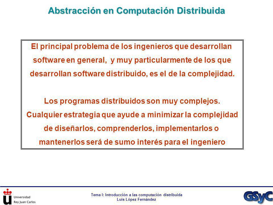 Tema I: Introducción a las computación distribuida Luis López Fernández Abstracción en Computación Distribuida El principal problema de los ingenieros