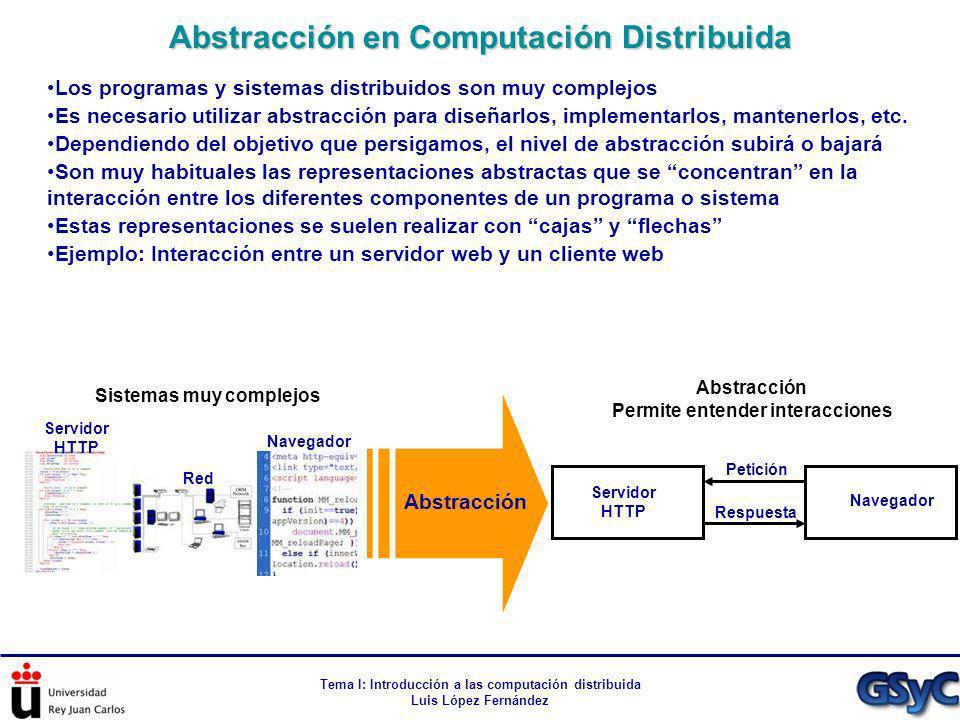 Tema I: Introducción a las computación distribuida Luis López Fernández Los programas y sistemas distribuidos son muy complejos Es necesario utilizar