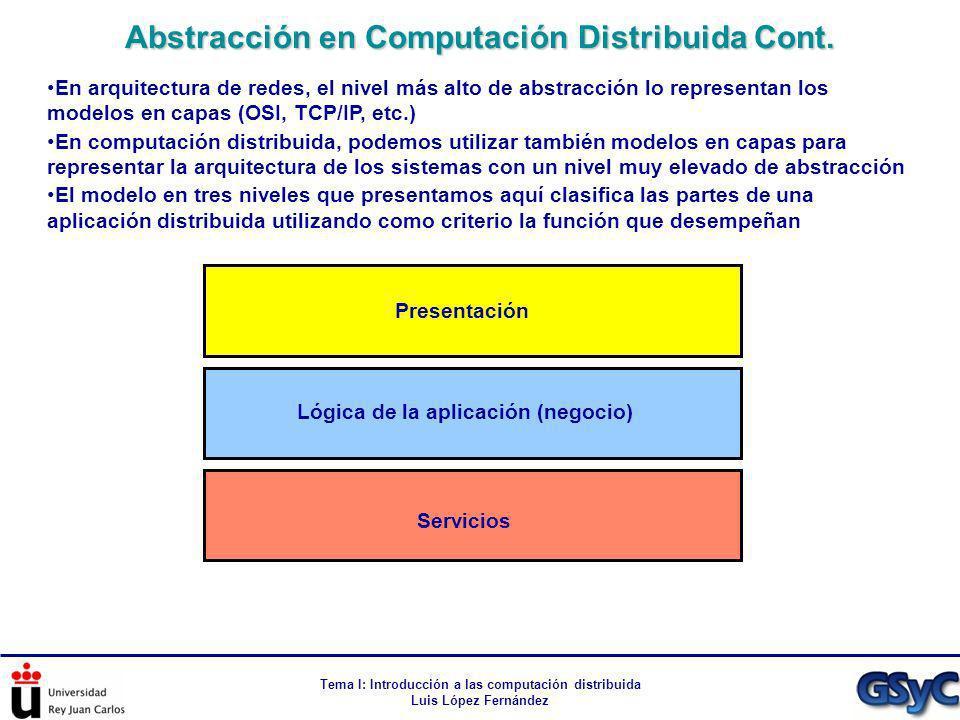 Tema I: Introducción a las computación distribuida Luis López Fernández En arquitectura de redes, el nivel más alto de abstracción lo representan los