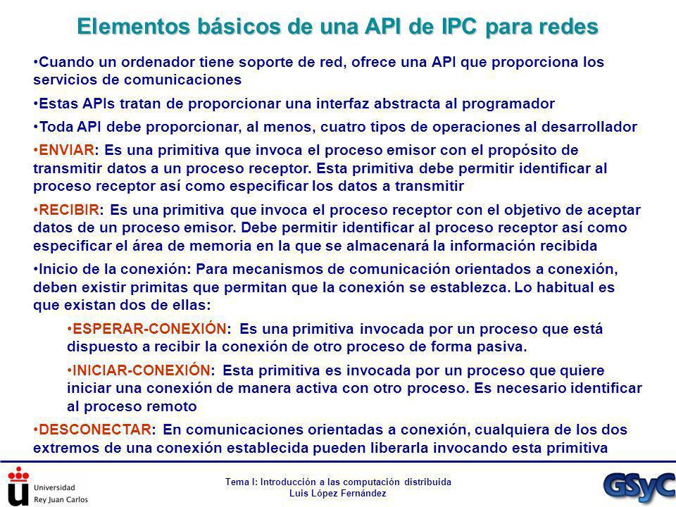 Tema I: Introducción a las computación distribuida Luis López Fernández Cuando un ordenador tiene soporte de red, ofrece una API que proporciona los s