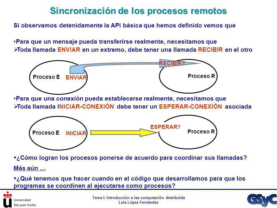 Tema I: Introducción a las computación distribuida Luis López Fernández Si observamos detenidamente la API básica que hemos definido vemos que Para qu
