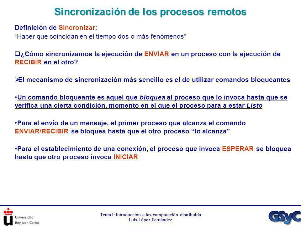 Tema I: Introducción a las computación distribuida Luis López Fernández Definición de Sincronizar: Hacer que coincidan en el tiempo dos o más fenómeno