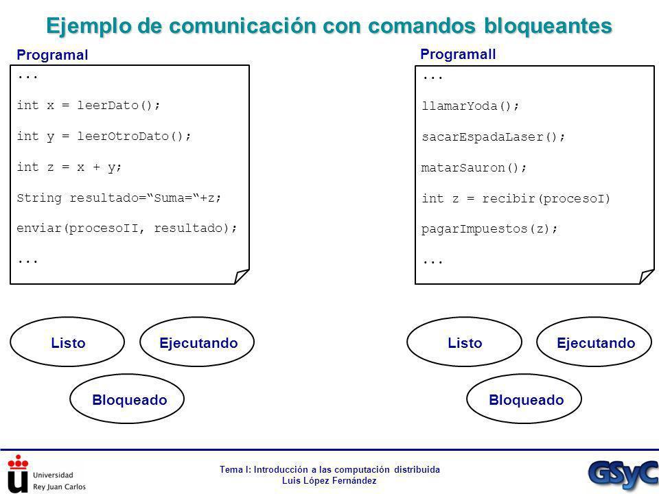 Tema I: Introducción a las computación distribuida Luis López Fernández Ejemplo de comunicación con comandos bloqueantes... int x = leerDato(); int y