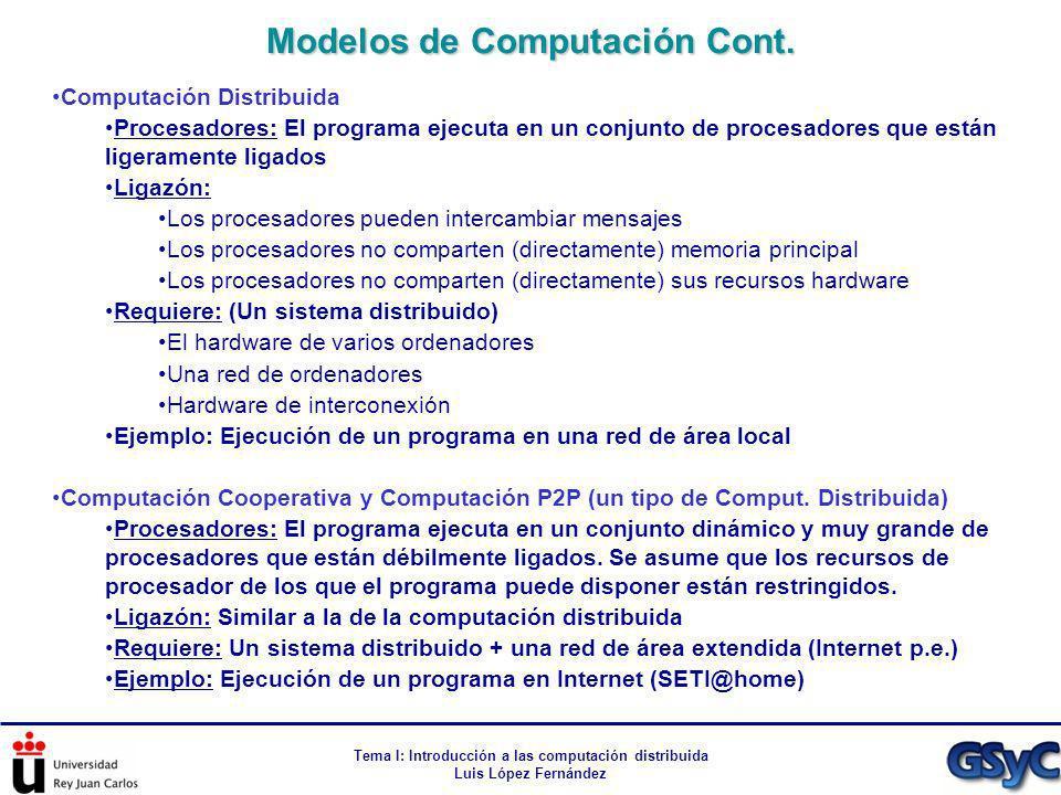 Tema I: Introducción a las computación distribuida Luis López Fernández Computación Distribuida Procesadores: El programa ejecuta en un conjunto de pr