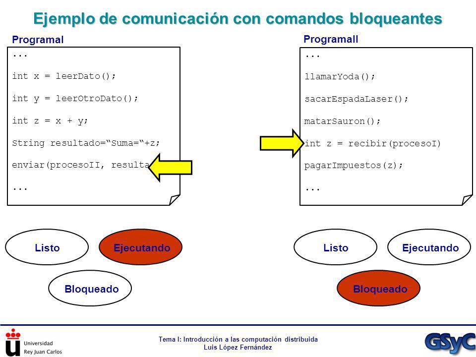 Ejecutando Tema I: Introducción a las computación distribuida Luis López Fernández Ejemplo de comunicación con comandos bloqueantes... int x = leerDat