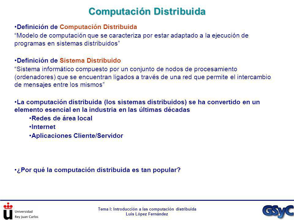 Tema I: Introducción a las computación distribuida Luis López Fernández Definición de Computación Distribuida Modelo de computación que se caracteriza