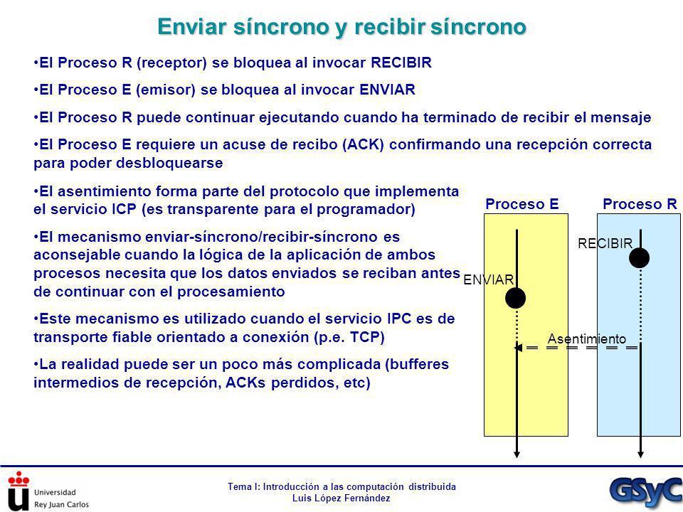 Tema I: Introducción a las computación distribuida Luis López Fernández El Proceso R (receptor) se bloquea al invocar RECIBIR El Proceso E (emisor) se