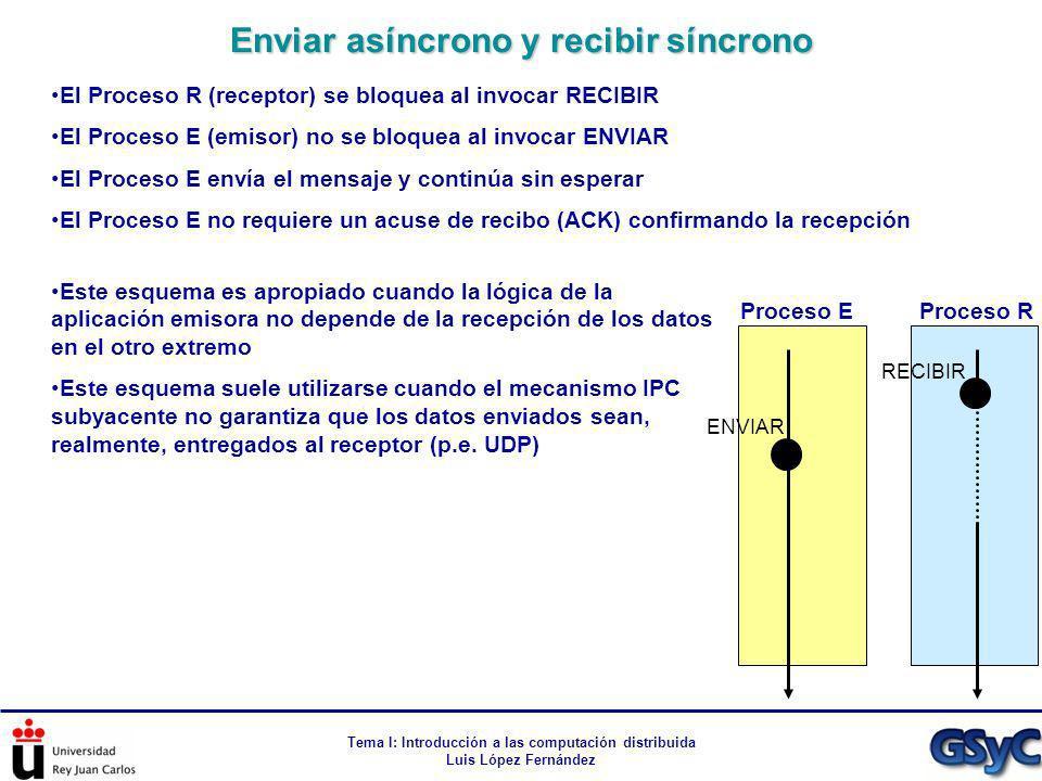 Tema I: Introducción a las computación distribuida Luis López Fernández El Proceso R (receptor) se bloquea al invocar RECIBIR El Proceso E (emisor) no