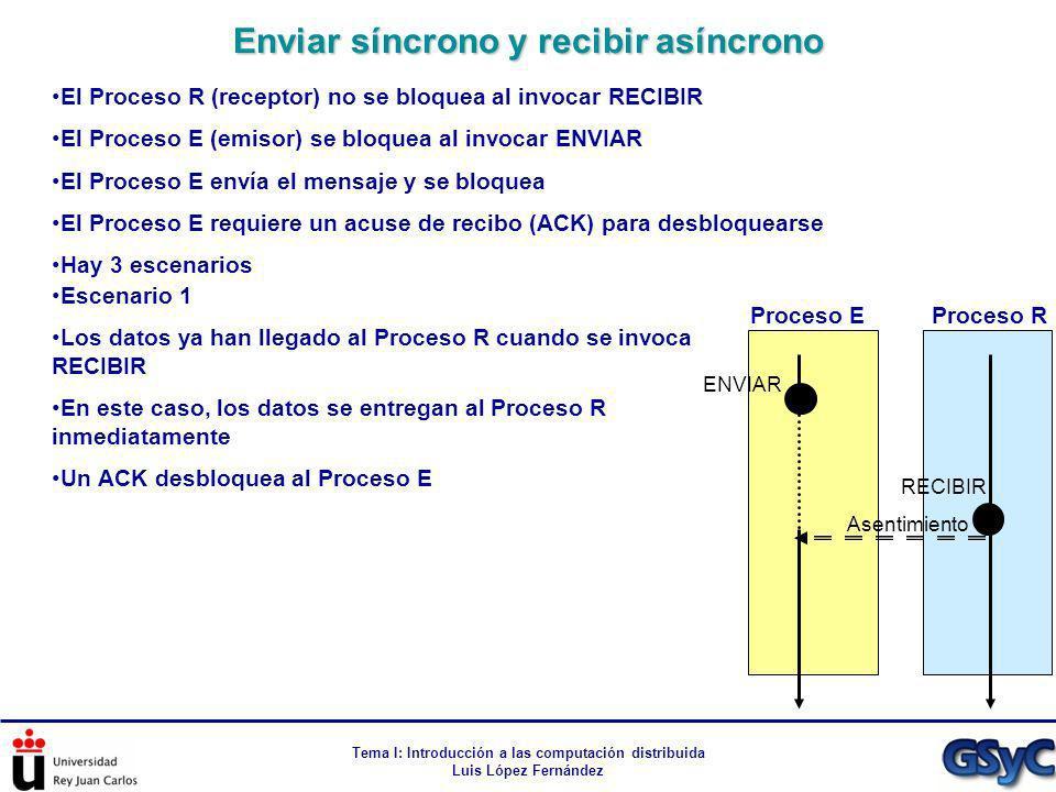 Tema I: Introducción a las computación distribuida Luis López Fernández El Proceso R (receptor) no se bloquea al invocar RECIBIR El Proceso E (emisor)