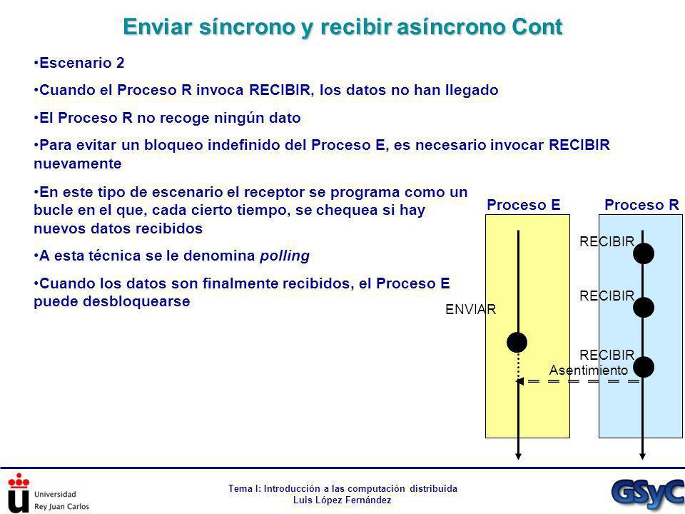 Tema I: Introducción a las computación distribuida Luis López Fernández Escenario 2 Cuando el Proceso R invoca RECIBIR, los datos no han llegado El Pr