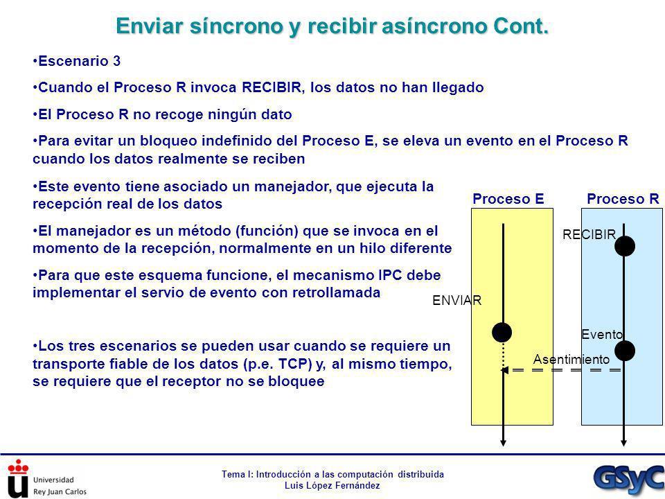 Tema I: Introducción a las computación distribuida Luis López Fernández Escenario 3 Cuando el Proceso R invoca RECIBIR, los datos no han llegado El Pr