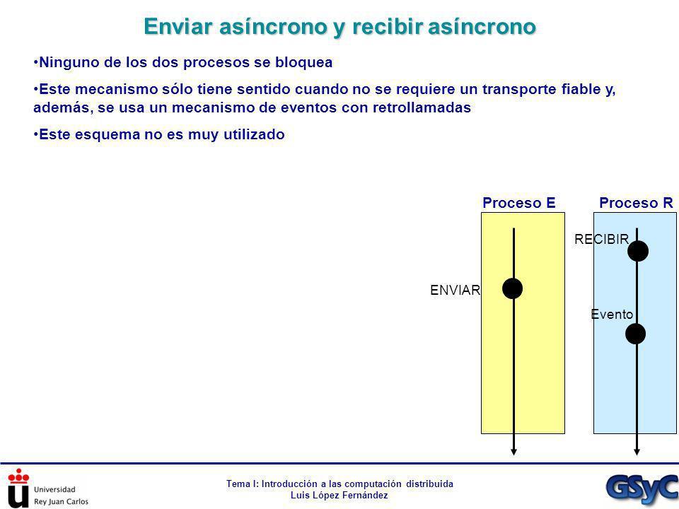Tema I: Introducción a las computación distribuida Luis López Fernández Ninguno de los dos procesos se bloquea Este mecanismo sólo tiene sentido cuand