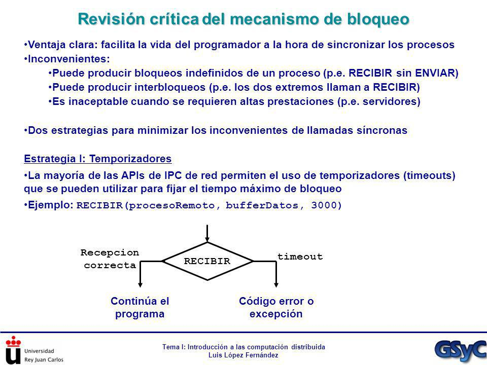 Tema I: Introducción a las computación distribuida Luis López Fernández Ventaja clara: facilita la vida del programador a la hora de sincronizar los p