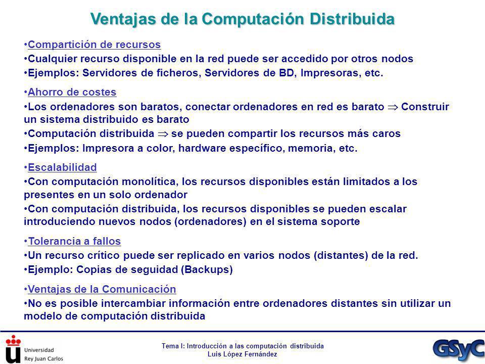 Tema I: Introducción a las computación distribuida Luis López Fernández Compartición de recursos Cualquier recurso disponible en la red puede ser acce