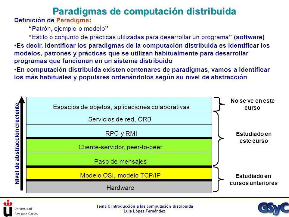 Tema I: Introducción a las computación distribuida Luis López Fernández Definición de Paradigma: Patrón, ejemplo o modelo Estilo o conjunto de práctic