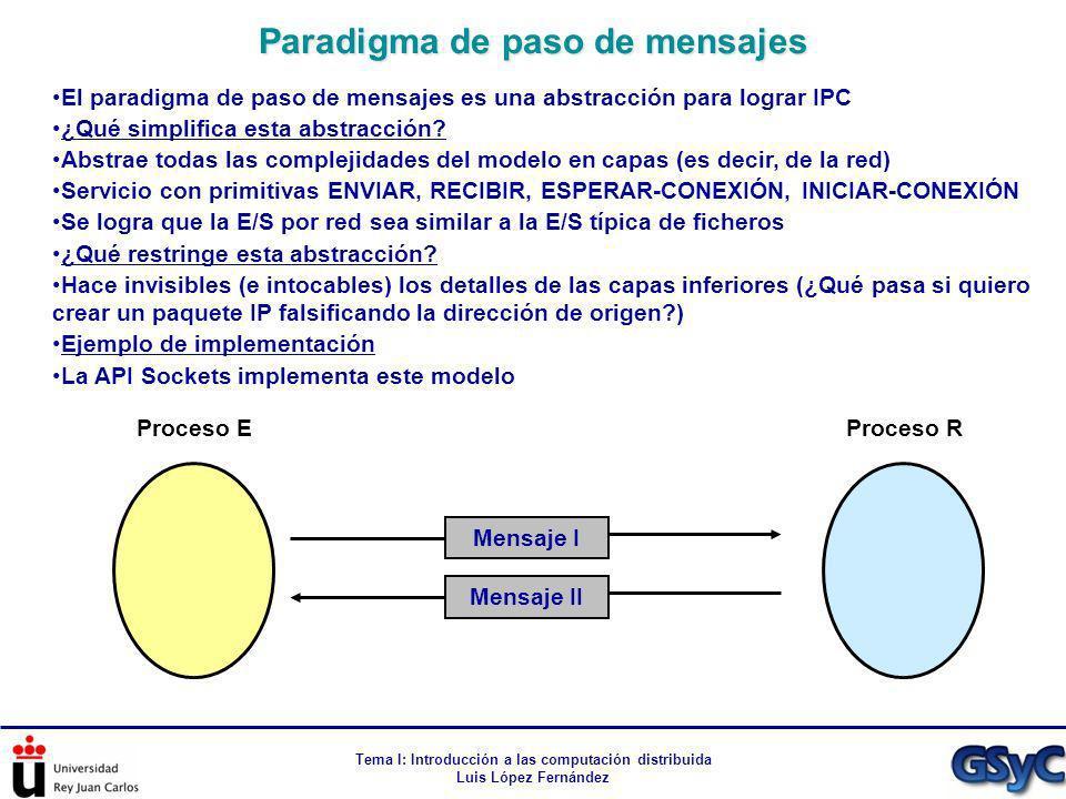Tema I: Introducción a las computación distribuida Luis López Fernández El paradigma de paso de mensajes es una abstracción para lograr IPC ¿Qué simpl