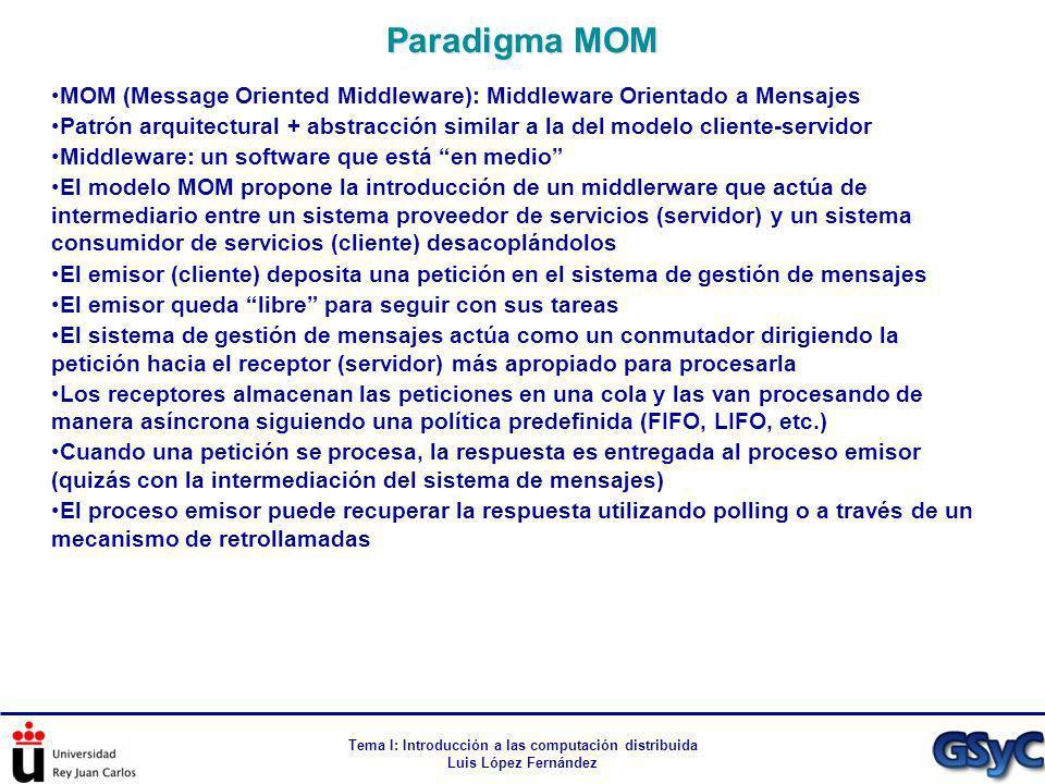 Tema I: Introducción a las computación distribuida Luis López Fernández MOM (Message Oriented Middleware): Middleware Orientado a Mensajes Patrón arqu