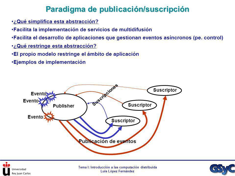 Tema I: Introducción a las computación distribuida Luis López Fernández ¿Qué simplifica esta abstracción? Facilita la implementación de servicios de m