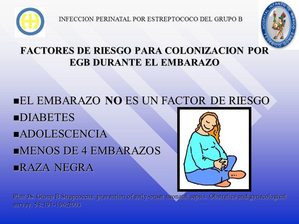 EL TRACTO GASTROINTESTINAL (RECTO) ES EL RESERVORIO NATURAL PARA EL EGB.
