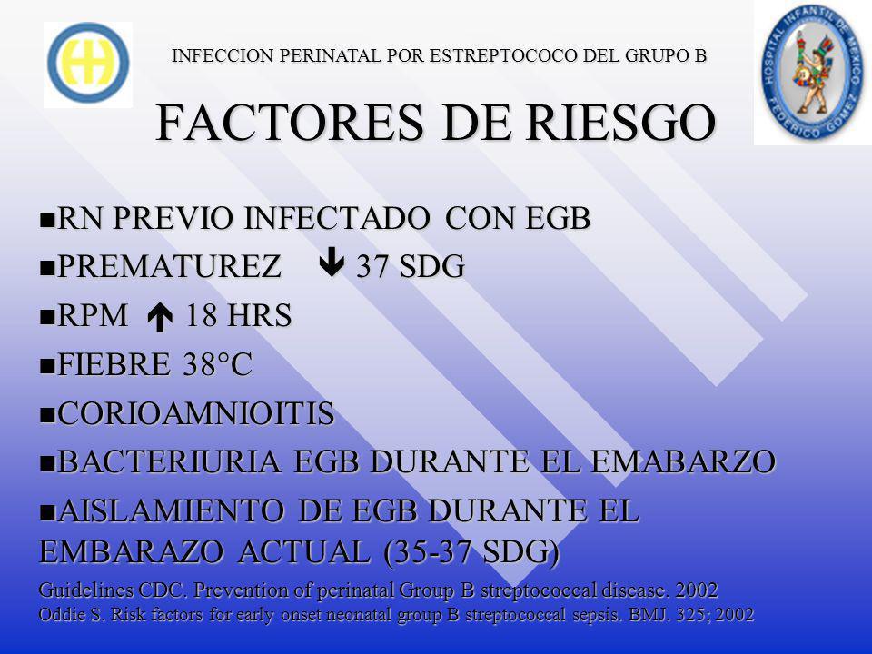 INFECCION PERINATAL POR ESTREPTOCOCO DEL GRUPO B TRANSMISION LA TRANSMISION HORIZONTAL, MENOS COMUN, ESTA DOCUMENTADA, CONTAMINACION DESDE OTROS NEONATOS INFECTADOS VIA PERSONAL MEDICO.