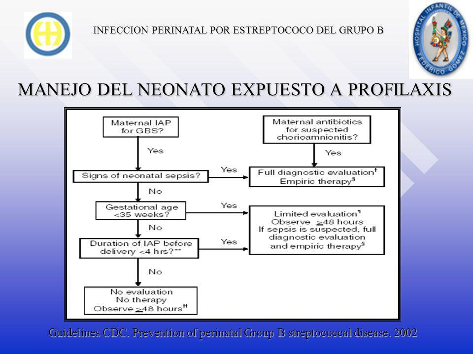 AMENAZA DE PARTO PRETERMINO Guidelines CDC. Prevention of perinatal Group B streptococcal disease. 2002